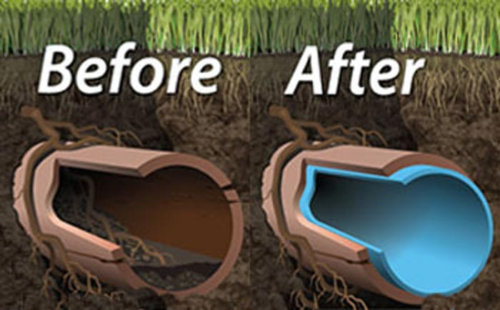Sewer Pipe Repair and Replacement example